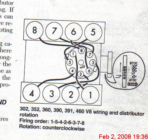 FordFiringOrder what timing light should i buy to use with an msd 6al? page 2 ford 390 spark plug wire routing diagram at beritabola.co